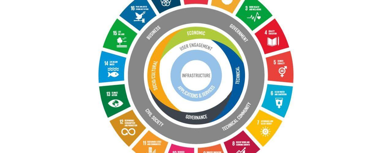 ICT & De Sustainable Development Goals (SDG's)